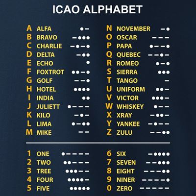 Tričko fonetická abeceda ICAO MODRÉ